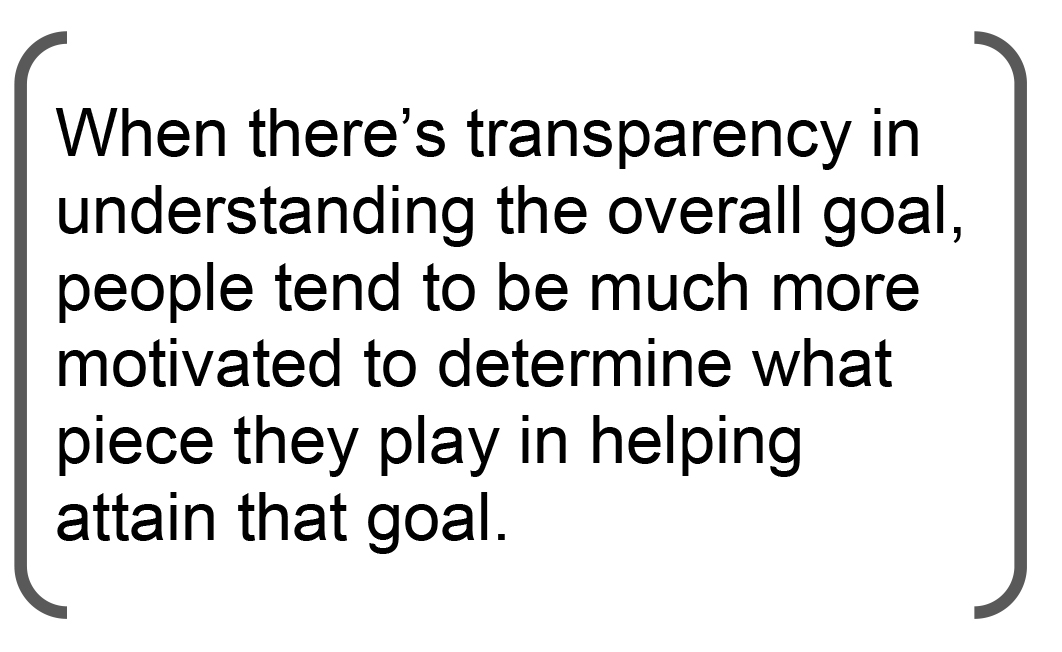 When there's transparency in understanding the overall goal, people tend to be much more motivated to determine what piece they play in helping attain that goal.