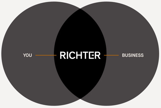 Richter, you and your business - Venn diagram