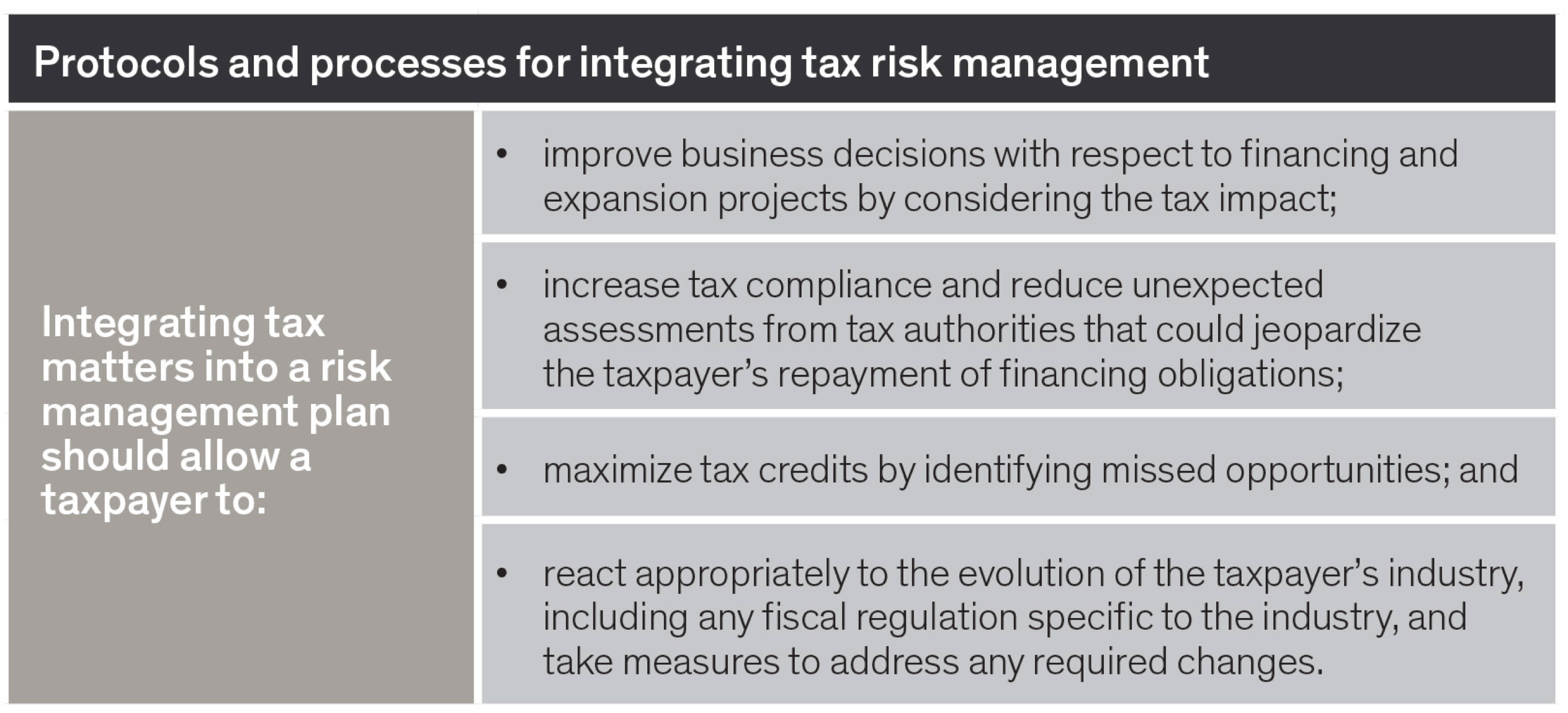 protocols and processes for integrating tax risk management - graph