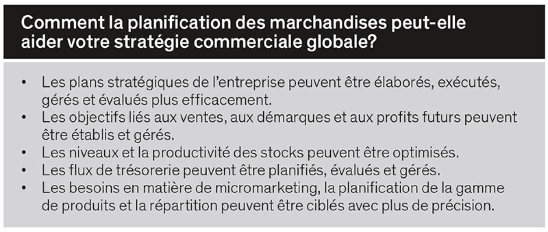 Planification des marchandises pour la stratégie commerciale globale
