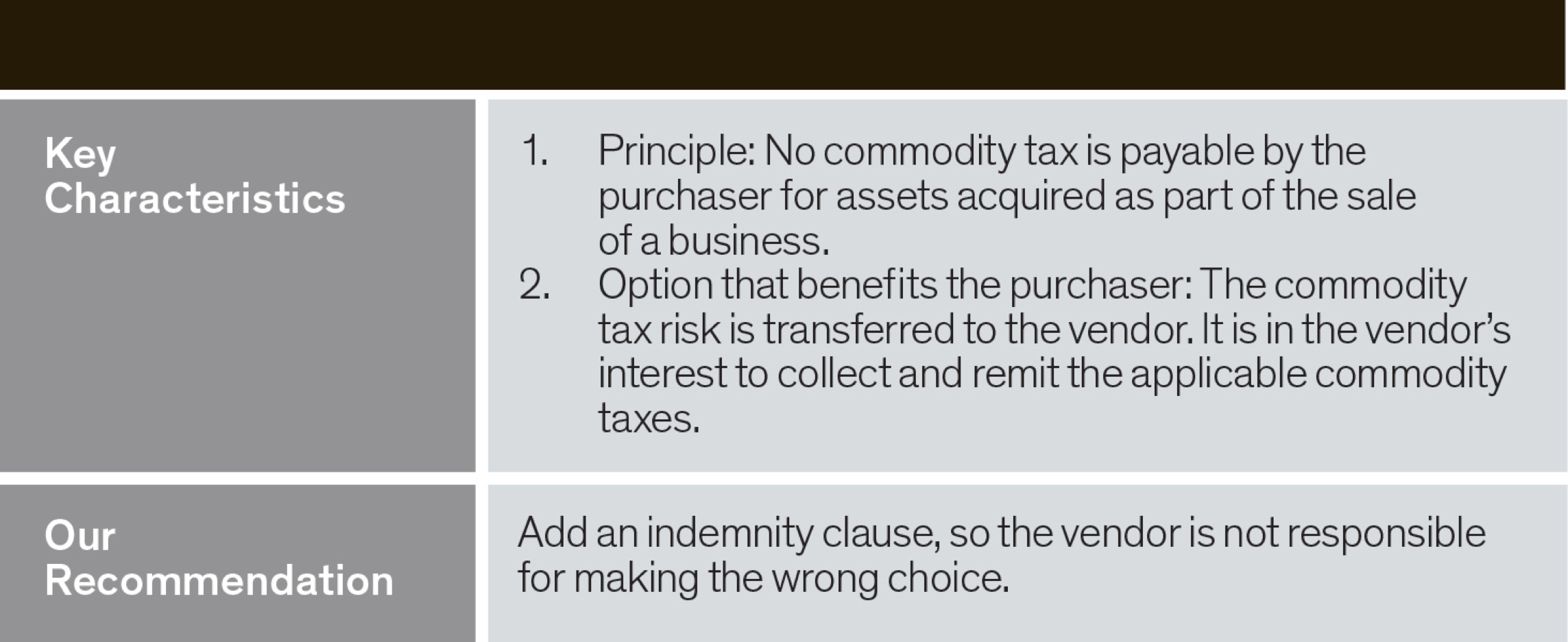 key characteristics and our recommendation - add an indemnity clause, so the vendor is not responsible for making the wrong choice.