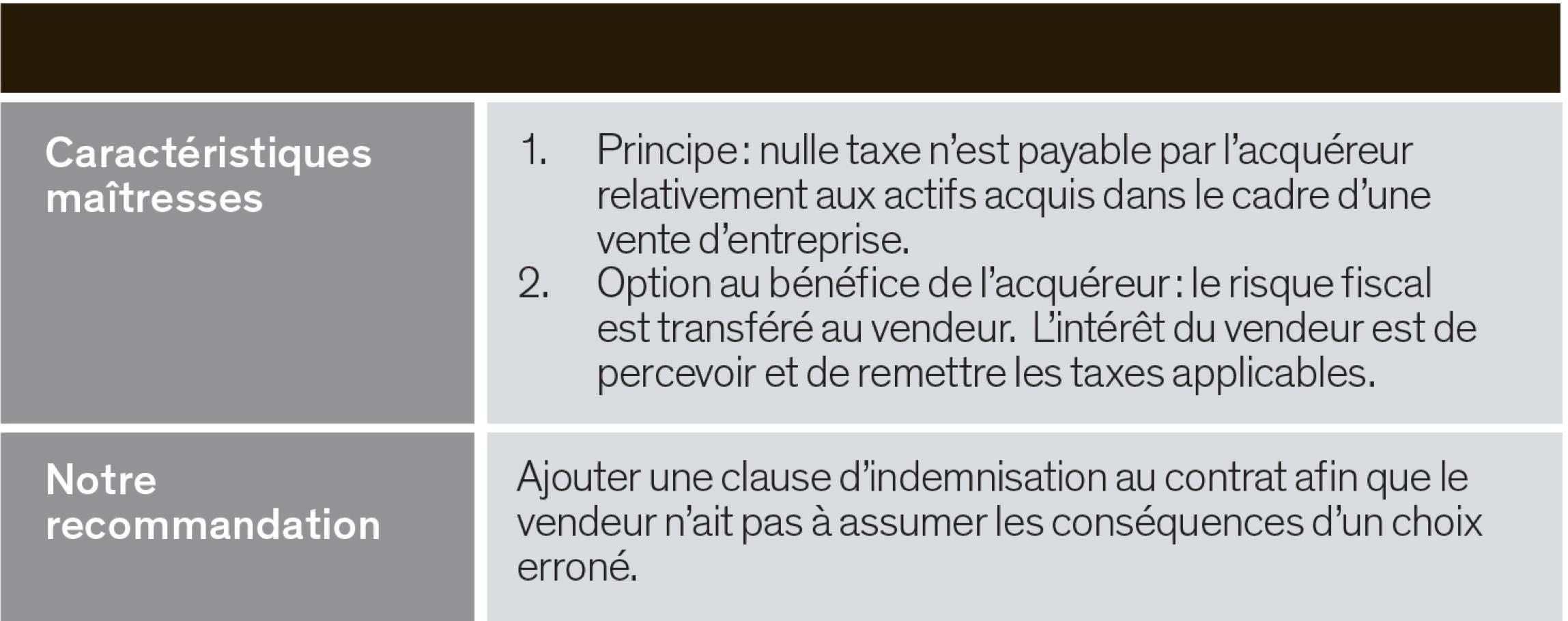 caractéristiques maîtresses et notre recommandation - ajouter une clause d'indemnisation afin que le vendeur n'ait pas à assumer les conséquences d'un choix erroné.