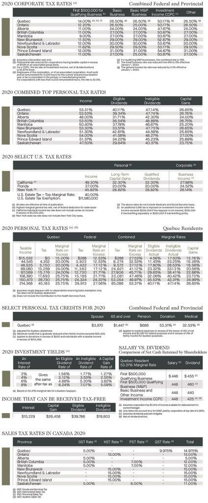 tax rate QC