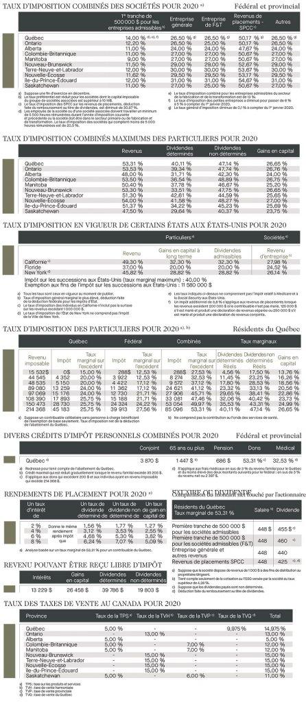 tables d'imposition