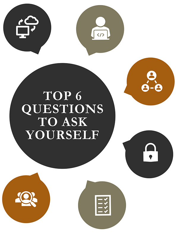 Bill 64 - Top 6 questions to ask yourself