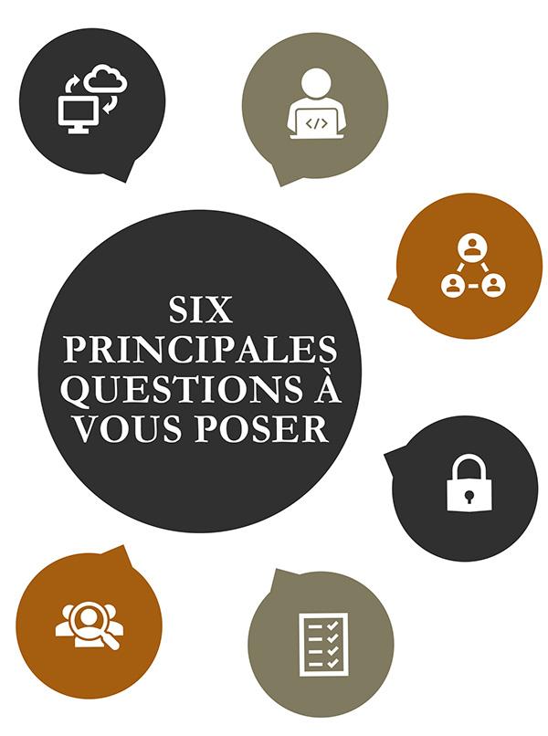 Projet de loi 64 - Six principales questions à vous poser